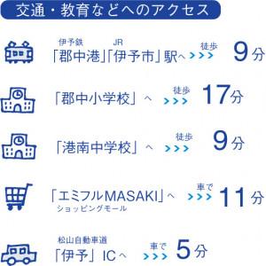 アクセス_米湊5